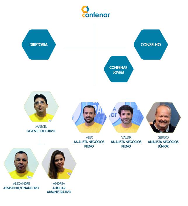 confenar_equipe